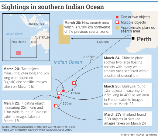 Object sightings in Indian Ocean