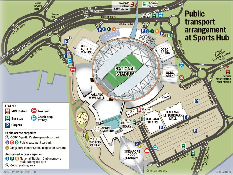 Kallang Sports Complex Car Park